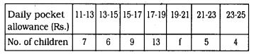 KSEEB SSLC Class 10 Maths Solutions Chapter 13 Statistics Ex 13.1 Q 3