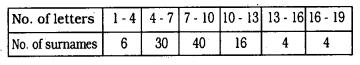 KSEEB SSLC Class 10 Maths Solutions Chapter 13 Statistics Ex 13.3 Q 6