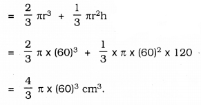KSEEB SSLC Class 10 Maths Solutions Chapter 15 Surface Areas and Volumes Ex 15.2 Q 7.1