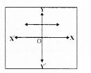 KSEEB SSLC Class 10 Maths Solutions Chapter 9 Polynomials Ex 9.1 2