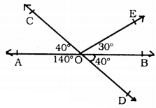KSEEB Solutions for Class 9 Maths Chapter 3 Lines and Angles Ex 3.1 2