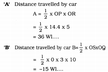 KSEEB Solutions for Class 9 Science Chapter 8 Motion Q 14