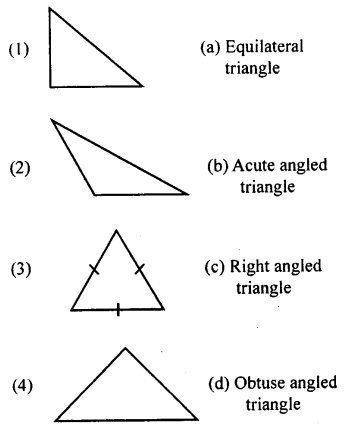 KSEEB Solutions for Class 8 Maths Chapter 6 Theorems on Triangles Ex 6.1 1