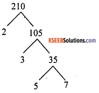 KSEEB Solutions for Class 10 Maths Chapter 8 Real Numbers Additional Questions 3