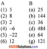 KSEEB Solutions for Class 8 Maths Chapter 5 Squares, Square Roots, Cubes, Cube Roots Additional Questions 1