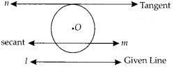KSEEB SSLC Class 10 Maths Solutions Chapter 4 Circles Ex 4.1 Q4
