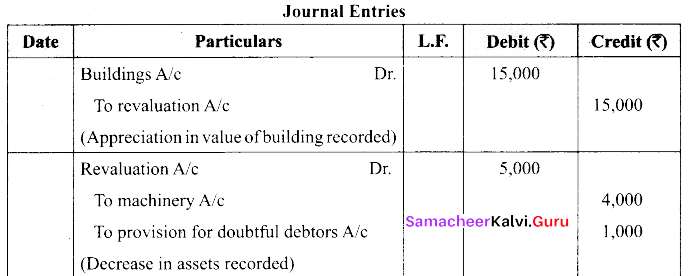 Tamil Nadu 12th Accountancy Model Question Paper 1 English Medium img 14