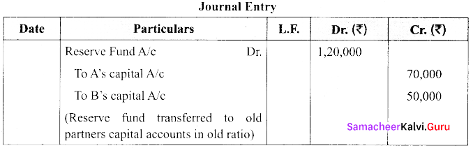 Tamil Nadu 12th Accountancy Model Question Paper 1 English Medium img 3