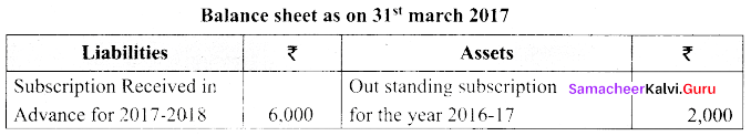 Tamil Nadu 12th Accountancy Model Question Paper 3 English Medium img 12