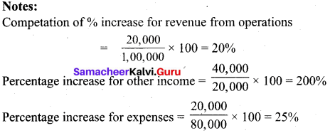 Tamil Nadu 12th Accountancy Model Question Paper 3 English Medium img 25