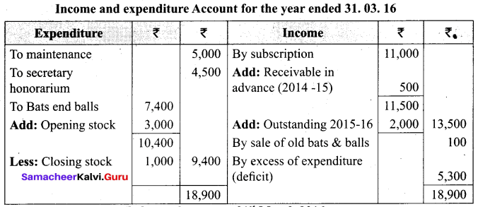 Tamil Nadu 12th Accountancy Model Question Paper 3 English Medium img 34