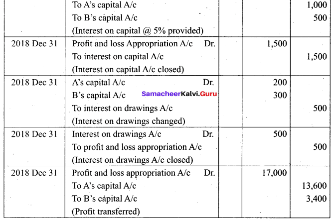 Tamil Nadu 12th Accountancy Model Question Paper 3 English Medium img 37