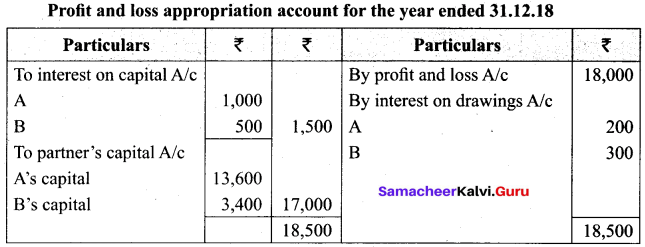 Tamil Nadu 12th Accountancy Model Question Paper 3 English Medium img 38
