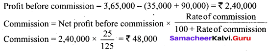 Tamil Nadu 12th Accountancy Model Question Paper 3 English Medium img 47