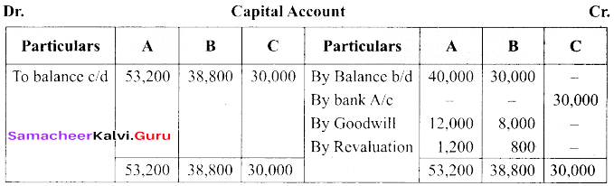Tamil Nadu 12th Accountancy Model Question Paper 3 English Medium img 54