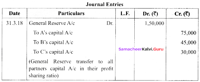 Tamil Nadu 12th Accountancy Model Question Paper 3 English Medium img 6